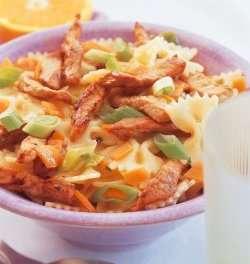Prøv også Svinekjøtt med appelsin- og ingefærsaus.