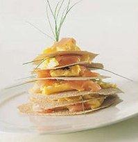 Prøv også Typisk norsk (flatbrødtårn med laks og omelett).