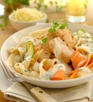 Prøv også Kylling med hjemmelaget pasta.