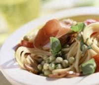 Spaghetti verdura oppskrift.